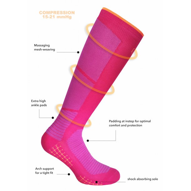 Compression socks, Extreme Bounce by SupCare, pink
